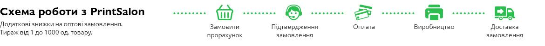 pechat-optom1-ukr